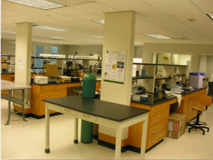 Soil and Groundwater laboratory