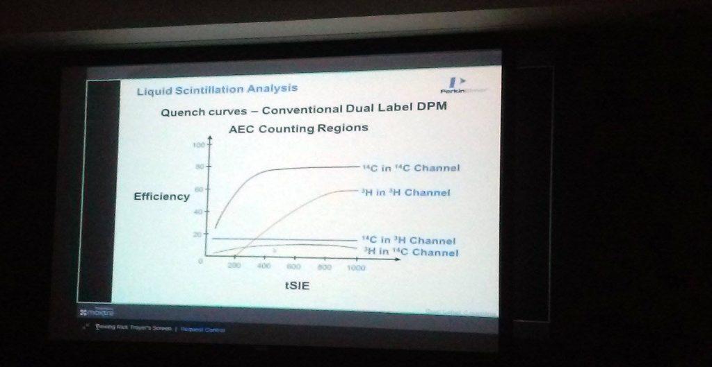 webminar-liquid-scintillation-counting