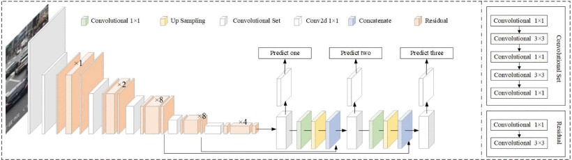 Artificial Intelligence for EM Problem Set (D&D) – Structural Health Monitoring of D&D Facility to Identify Cracks and Structural Defects for Surveillance and Maintenance